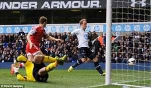 Prediksi Skor Southampton vs Tottenham Hotspur 9 Maret 2019